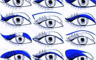 Видео как рисовать стрелки на глазах