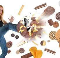 Диета без сахара и мучного отзывы