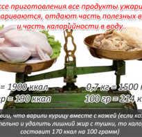 Расчет ккал готовых блюд