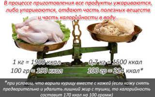 Подсчет калорий в блюде
