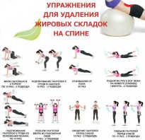 Упражнения для похудения складок на спине