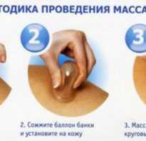Схема антицеллюлитного массажа