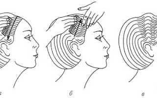 Укладка волос феном технология
