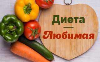 Диета любимая фруктовый день