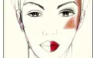 Как правильно наносить румяна на лицо пошагово