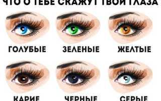 Люди с голубыми глазами и черными волосами