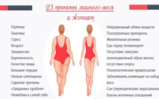 Упражнения для похудения верхней части живота