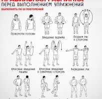 Упражнения чтобы убрать крылья на спине